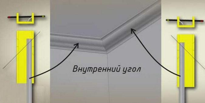 как подрезать потолочные плинтуса видео