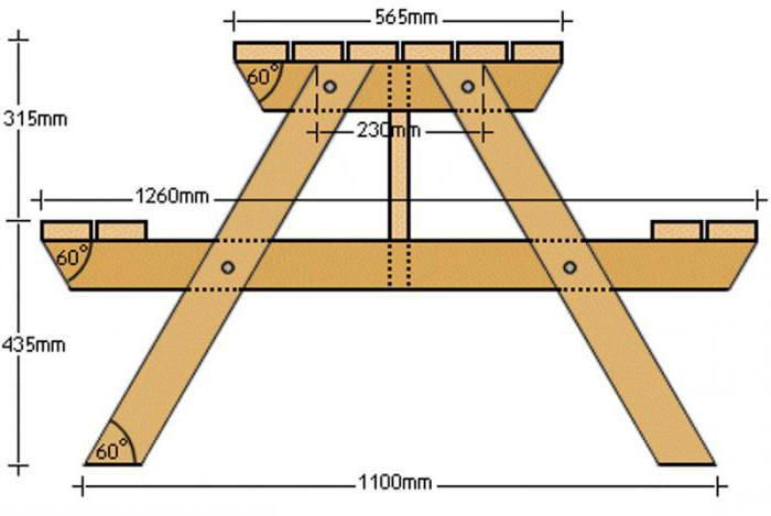 деревянные столы и стулья своими руками