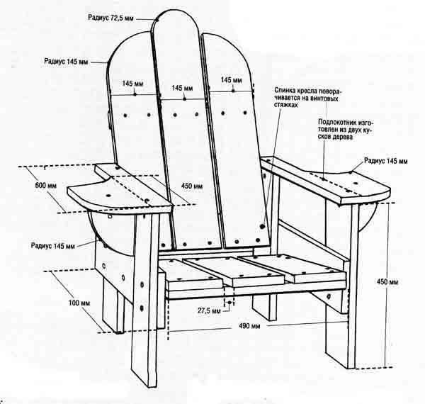 Схема деревянного трона