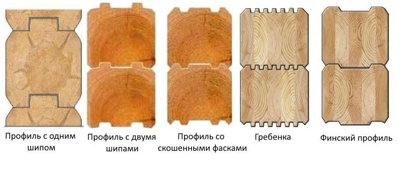 виды профилированного бруса
