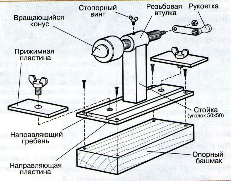 схема токарного станка своими руками